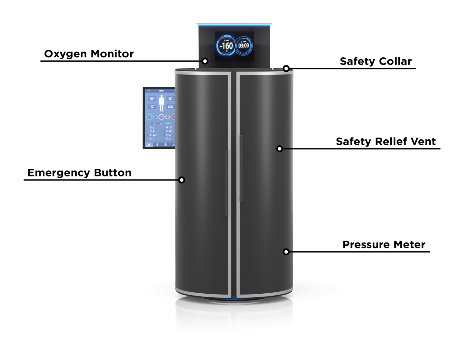 Cryotherapy unit with list of built-in safety features in Operation